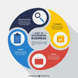 rounded-infographic-business_23-2147533632